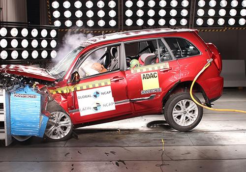 Latin NCAP y Euro NCAP
