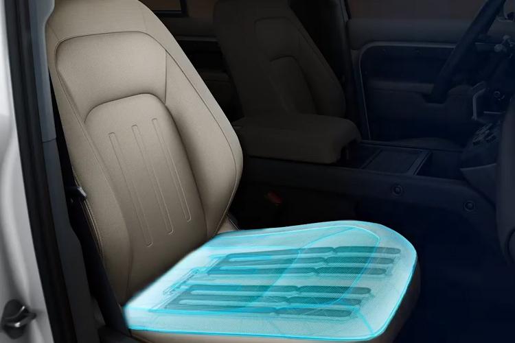 Morphable Seat System nuevas tecnología adaptables