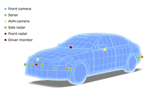 camaras y sensores tecnologia pro pilot 2.0