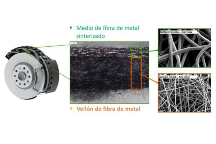 Nuevos frenos no contaminantes Mann+Hummel tecnología