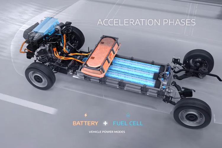 Stellantis estrena nuevo sistema de pilas de combustible hidrógeno sistema tecnologia innovaciones