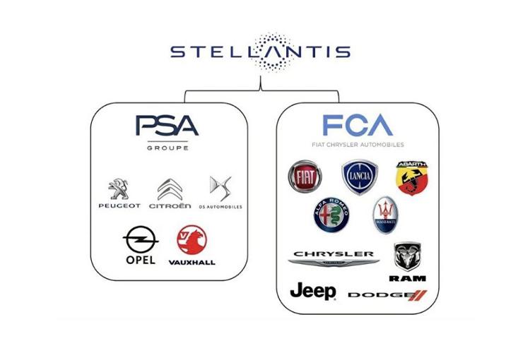 Stellantis ya está en bolsa y crece su valor tecnología innovaciones