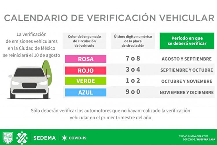 Verificación vehicular en 2020 fecha de verificacion calendario