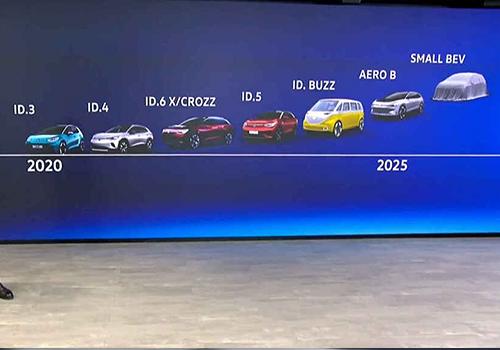 nuevo modelo más accesible y pequeño nuevo plan de movilidad eléctrica equipamiento innovaciones diseño tecnología