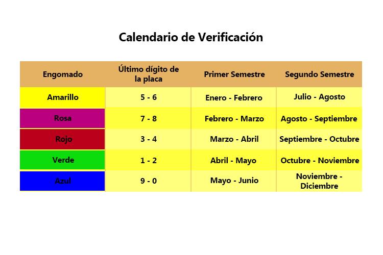 calendario de verificacion Veracruz centro de verificacion ecologia emisiones contaminantes contaminacion niveles contaminantes prueba dinamica estatica por opacidad ecologia holograma precio ubicacion