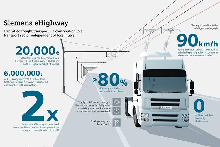 camiones hibridos proyecto ecologico menor contaminacion