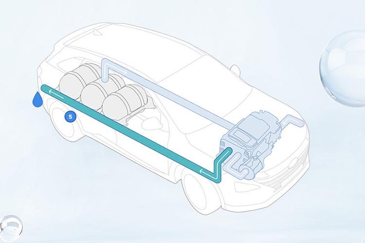 hyundai Nexo funcionamiento del motor electrico con cumbustible de hidrogeno