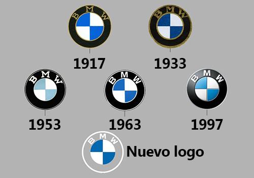 logo de BMW evolución