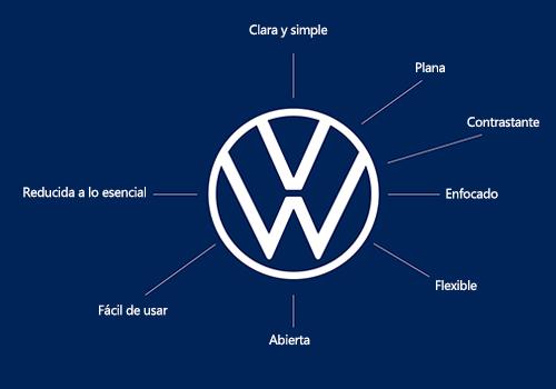 logo de Volkswagen características