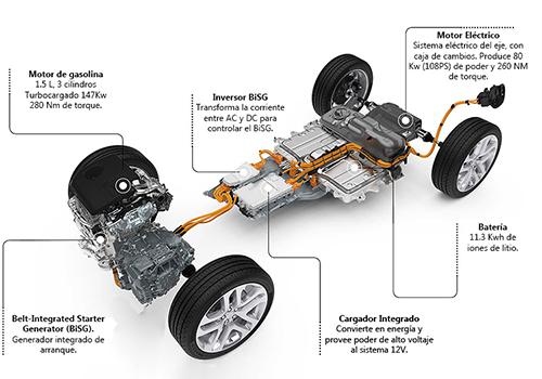 mecanismo land rover evoque 2020 hibrido