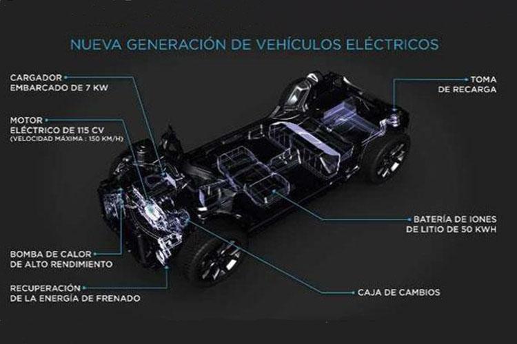 partes del auto electrico