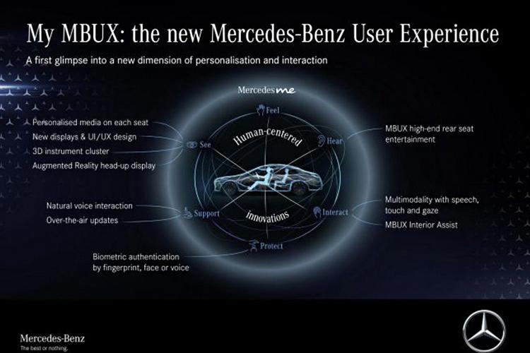 sistema MBUX en Mercedes-Benz Clase S 2021 con seguridad biométrica